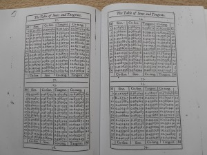 Log Tables in Reid's book.
